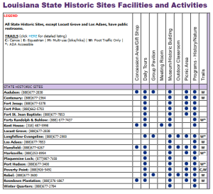 louisiana-state-historic-sites-facilities-activities-icon.png